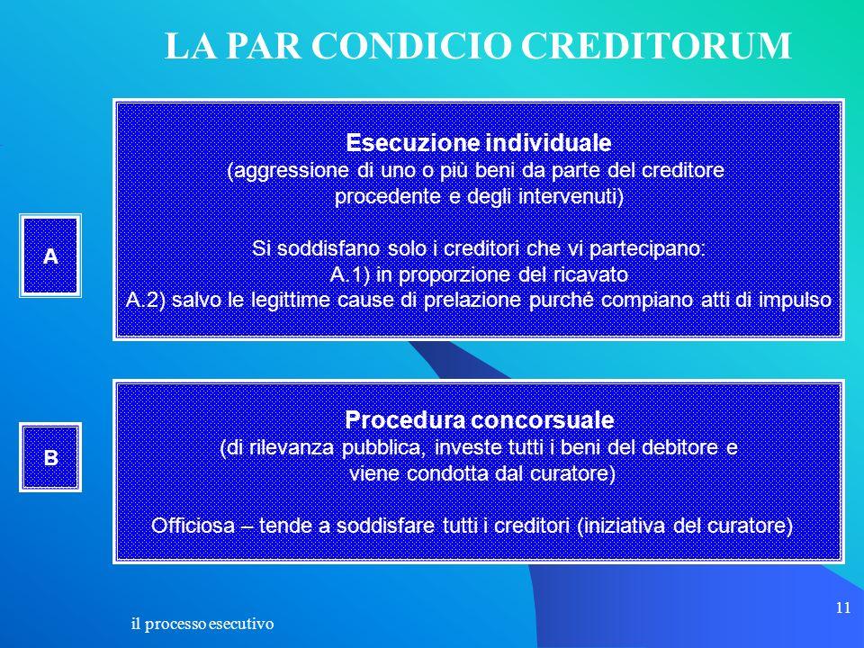 il processo esecutivo 11 A B Esecuzione individuale (aggressione di uno o più beni da parte del creditore procedente e degli intervenuti) Si soddisfan