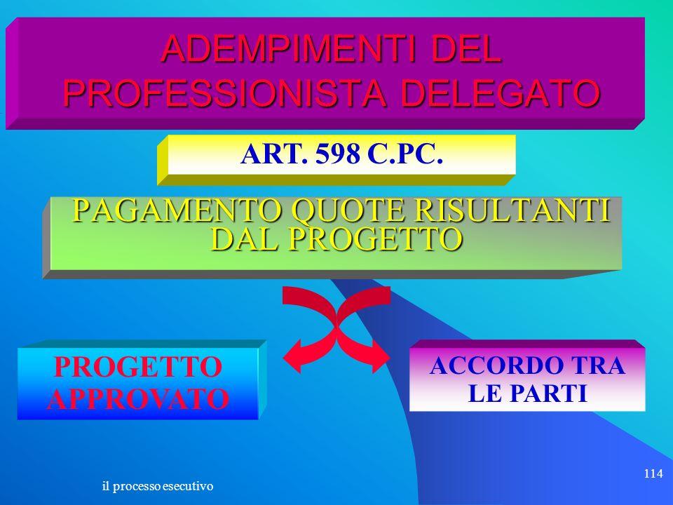 il processo esecutivo 114 ADEMPIMENTI DEL PROFESSIONISTA DELEGATO PAGAMENTO QUOTE RISULTANTI DAL PROGETTO PAGAMENTO QUOTE RISULTANTI DAL PROGETTO ART.