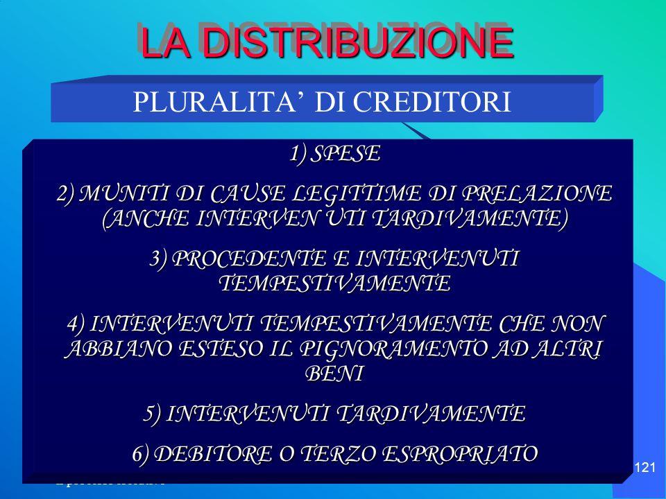 il processo esecutivo 121 LA DISTRIBUZIONE PLURALITA DI CREDITORI 1) SPESE 2) MUNITI DI CAUSE LEGITTIME DI PRELAZIONE (ANCHE INTERVEN UTI TARDIVAMENTE