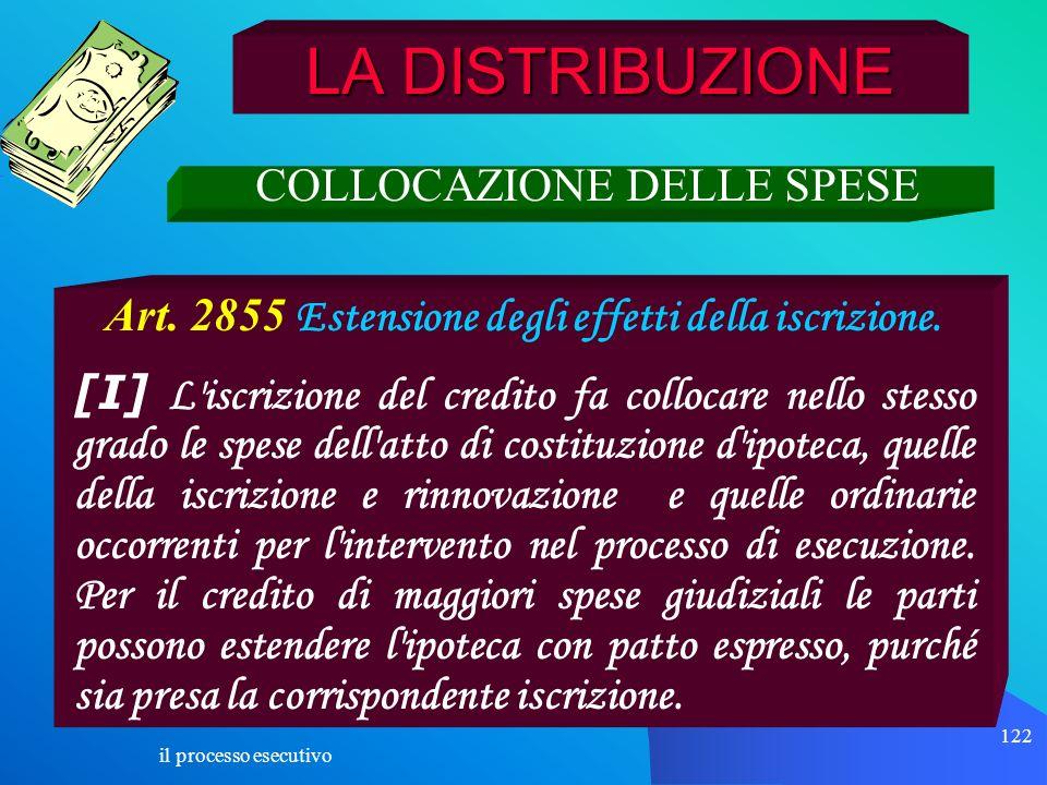 il processo esecutivo 122 LA DISTRIBUZIONE COLLOCAZIONE DELLE SPESE Art. 2855 Estensione degli effetti della iscrizione. [I] L'iscrizione del credito
