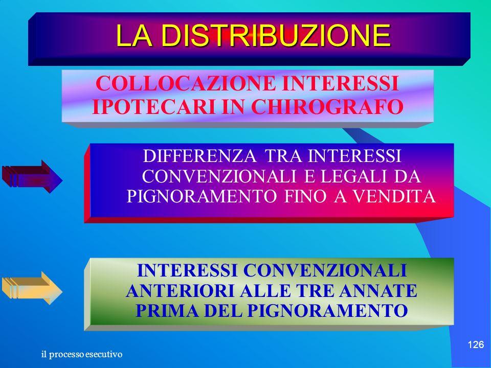 il processo esecutivo 126 LA DISTRIBUZIONE DIFFERENZA TRA INTERESSI CONVENZIONALI E LEGALI DA PIGNORAMENTO FINO A VENDITA COLLOCAZIONE INTERESSI IPOTE