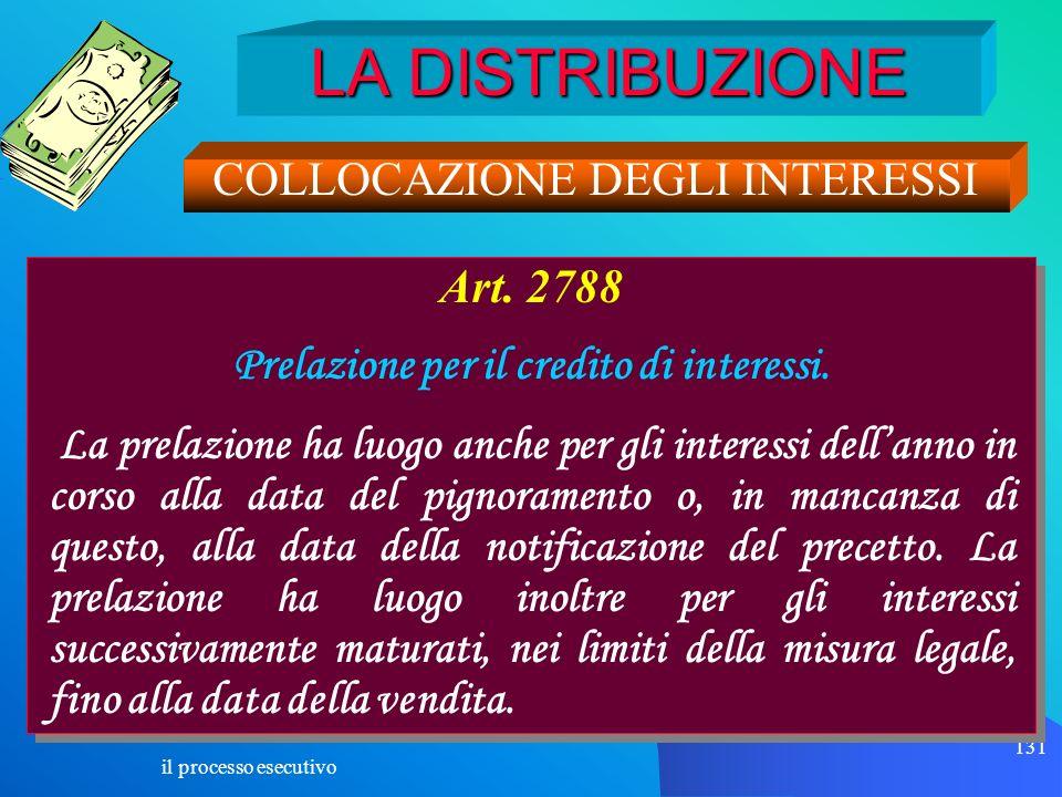 il processo esecutivo 131 LA DISTRIBUZIONE COLLOCAZIONE DEGLI INTERESSI Art. 2788 Prelazione per il credito di interessi. La prelazione ha luogo anche