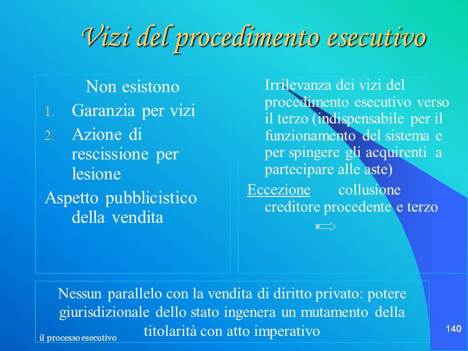 il processo esecutivo 140 Vizi del procedimento esecutivo Vizi del procedimento esecutivo Non esistono 1. Garanzia per vizi 2. Azione di rescissione p