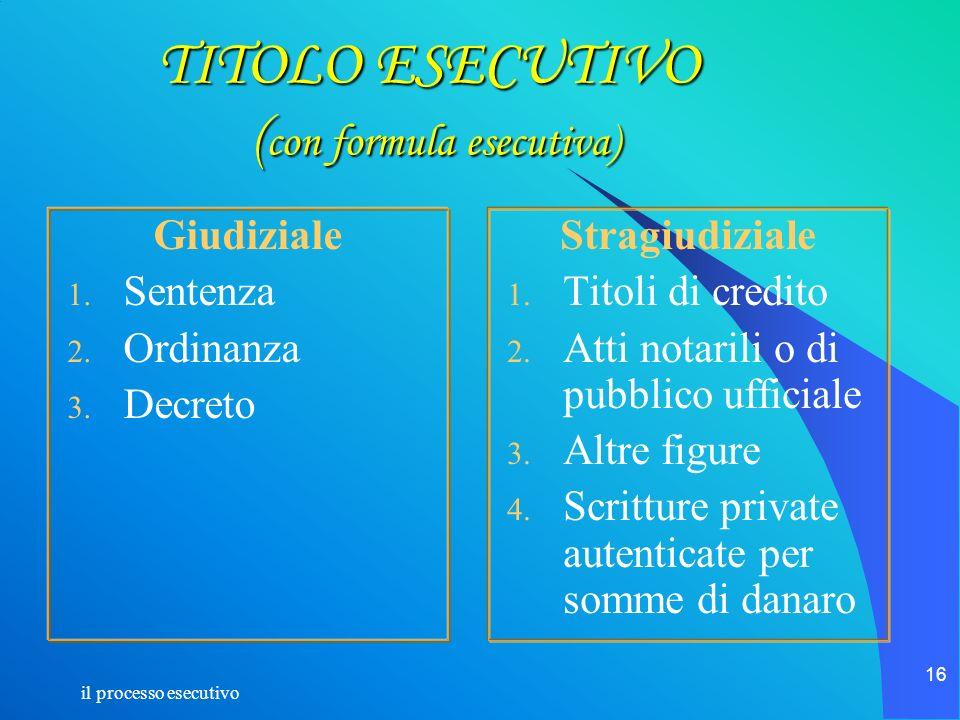 il processo esecutivo 16 TITOLO ESECUTIVO ( con formula esecutiva) Giudiziale 1. Sentenza 2. Ordinanza 3. Decreto Stragiudiziale 1. Titoli di credito