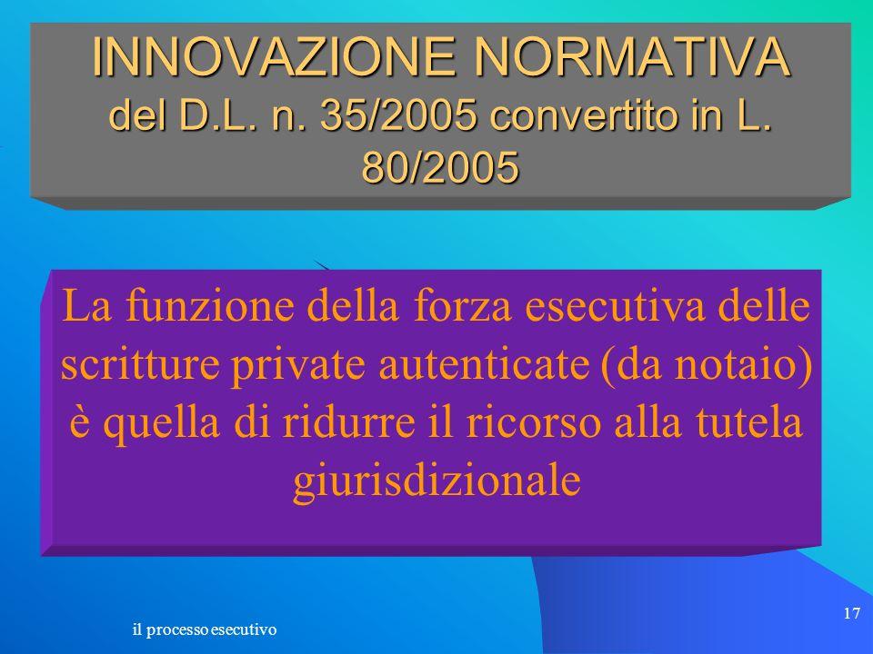 il processo esecutivo 17 INNOVAZIONE NORMATIVA del D.L. n. 35/2005 convertito in L. 80/2005 La funzione della forza esecutiva delle scritture private