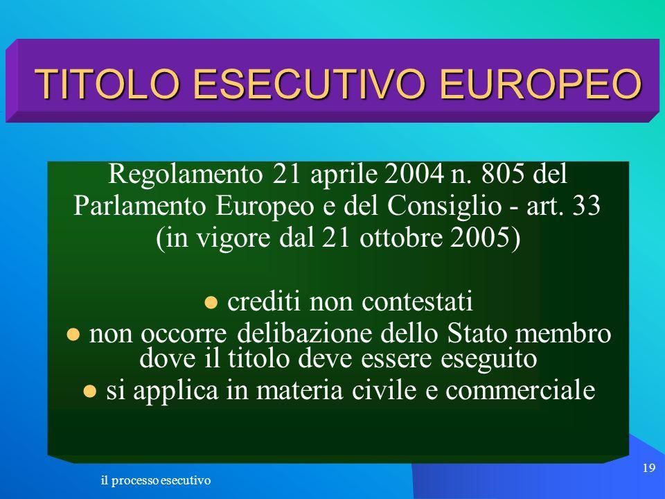 il processo esecutivo 19 TITOLO ESECUTIVO EUROPEO Regolamento 21 aprile 2004 n. 805 del Parlamento Europeo e del Consiglio - art. 33 (in vigore dal 21