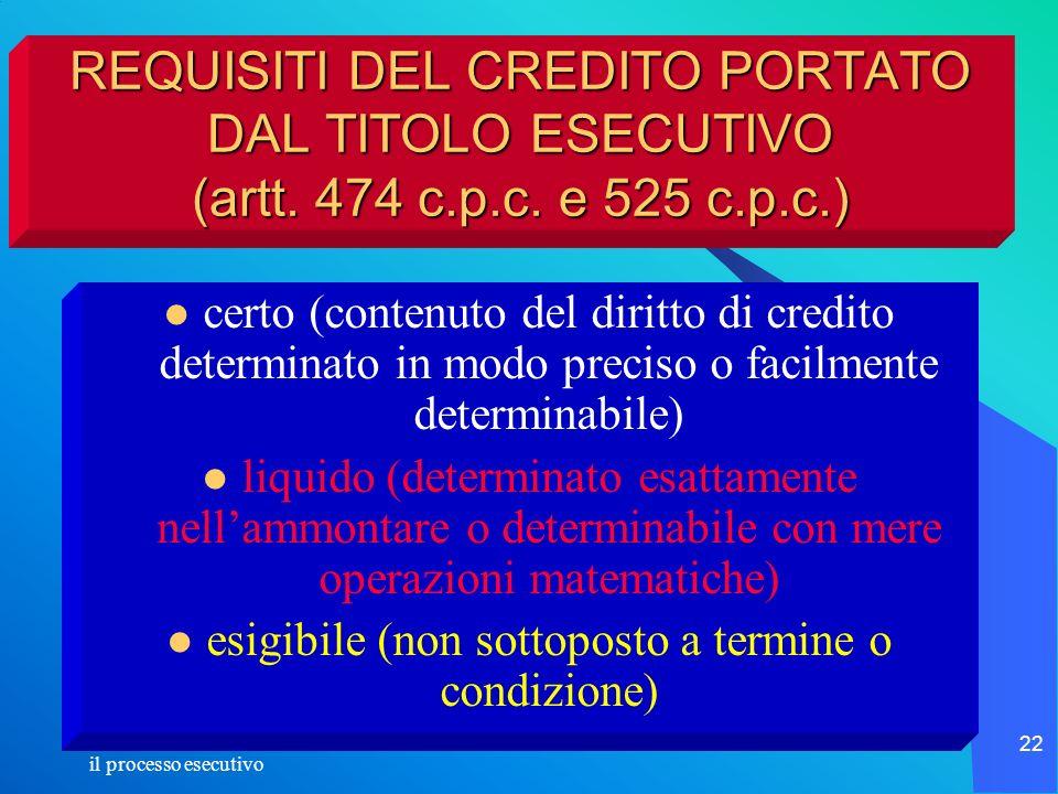 il processo esecutivo 22 REQUISITI DEL CREDITO PORTATO DAL TITOLO ESECUTIVO (artt. 474 c.p.c. e 525 c.p.c.) certo (contenuto del diritto di credito de