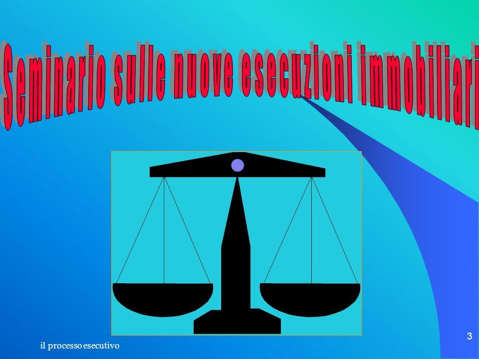 il processo esecutivo 14 Rapporti processo di cognizione e processo di esecuzione situazione di incertezza iniziale cristallizzazione di assoluta certezza finale permanenza inadempimento CognizioneEsecuzione certezza del diritto riconoscimento della realizzazione diritto solo prestazioni fungibili Fallimento Esecuzione individuale