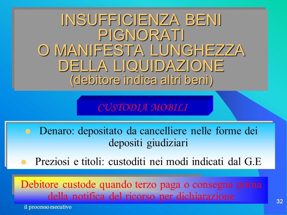 il processo esecutivo 32 CUSTODIA MOBILI INSUFFICIENZA BENI PIGNORATI O MANIFESTA LUNGHEZZA DELLA LIQUIDAZIONE (debitore indica altri beni) Denaro: de
