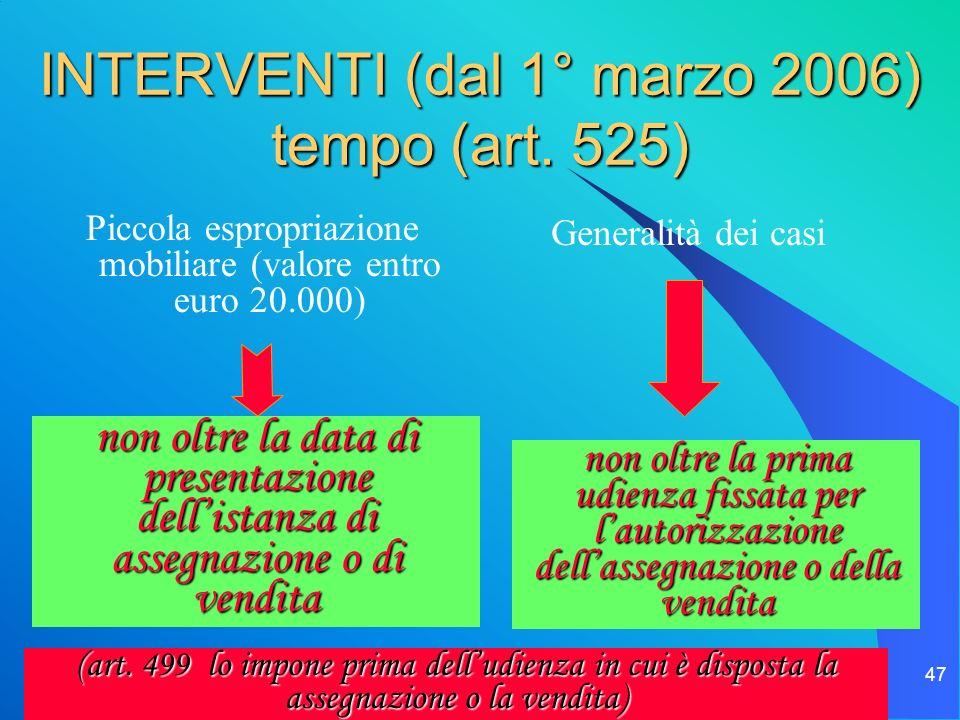 il processo esecutivo 47 INTERVENTI (dal 1° marzo 2006) tempo (art. 525) Piccola espropriazione mobiliare (valore entro euro 20.000) Generalità dei ca