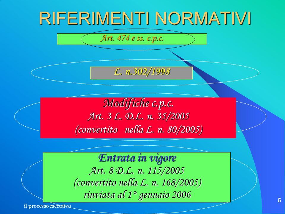 il processo esecutivo 5 RIFERIMENTI NORMATIVI Modifiche c.p.c. Art. 3 L. D.L. n. 35/2005 (convertito nella L. n. 80/2005) Entrata in vigore Art. 8 D.L