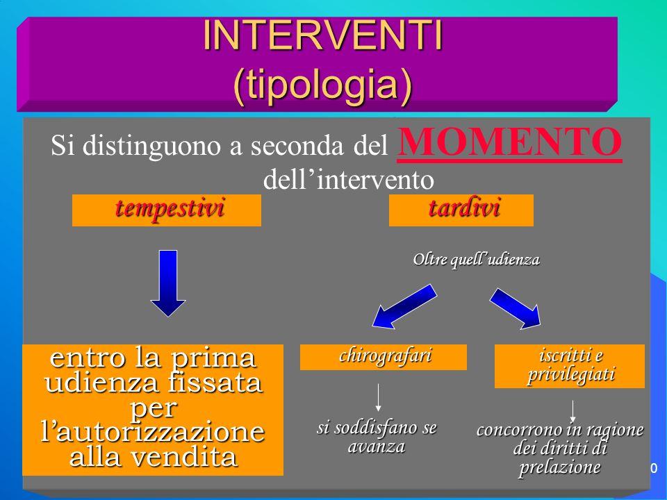 il processo esecutivo 50 INTERVENTI (tipologia) Si distinguono a seconda del MOMENTO dellintervento tempestivitardivi entro la prima udienza fissata p