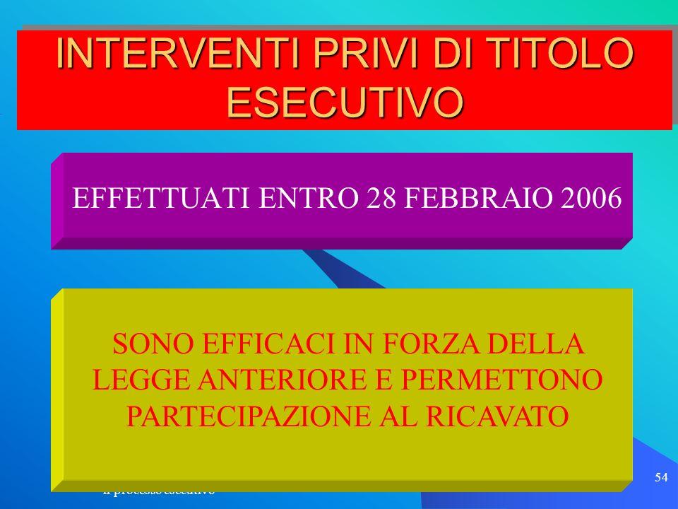 il processo esecutivo 54 INTERVENTI PRIVI DI TITOLO ESECUTIVO EFFETTUATI ENTRO 28 FEBBRAIO 2006 SONO EFFICACI IN FORZA DELLA LEGGE ANTERIORE E PERMETT