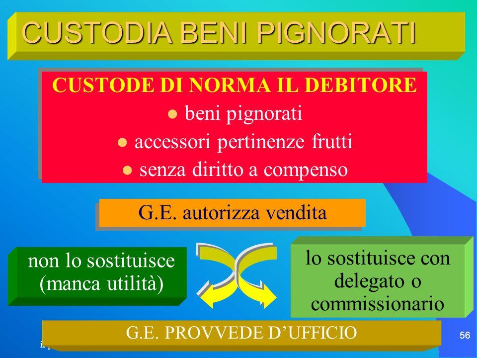 il processo esecutivo 56 CUSTODIA BENI PIGNORATI non lo sostituisce (manca utilità) lo sostituisce con delegato o commissionario G.E. PROVVEDE DUFFICI