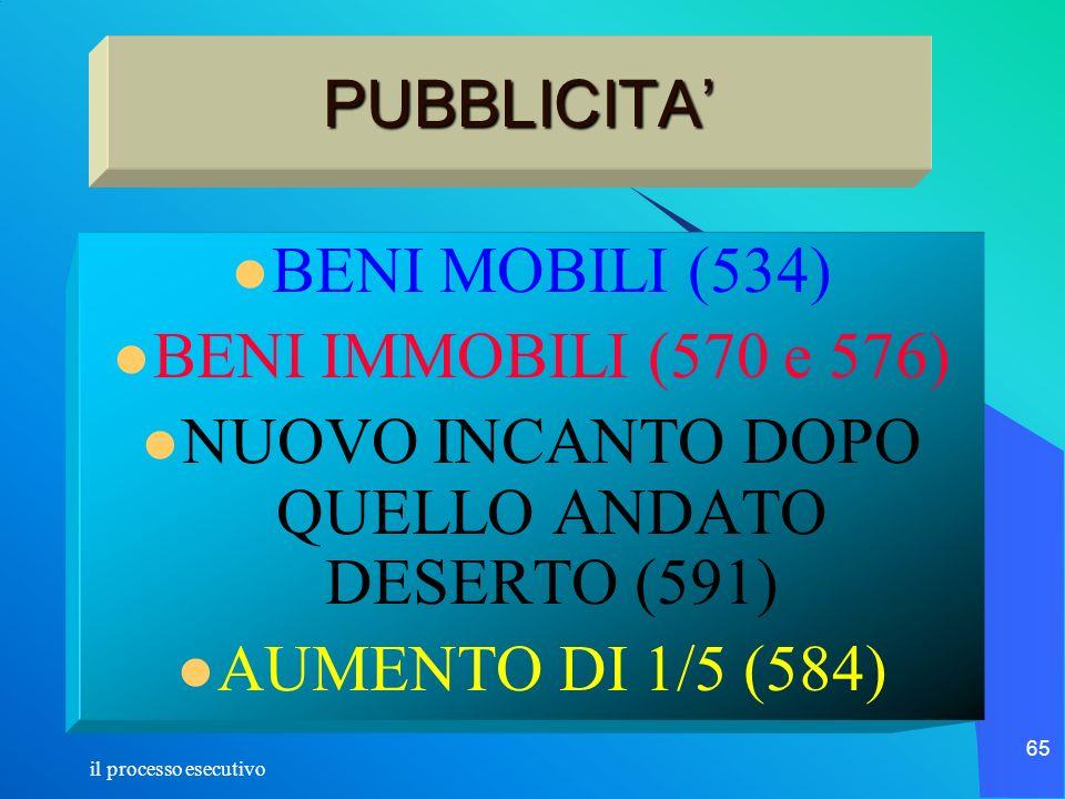 il processo esecutivo 65 PUBBLICITA BENI MOBILI (534) BENI IMMOBILI (570 e 576) NUOVO INCANTO DOPO QUELLO ANDATO DESERTO (591) AUMENTO DI 1/5 (584)