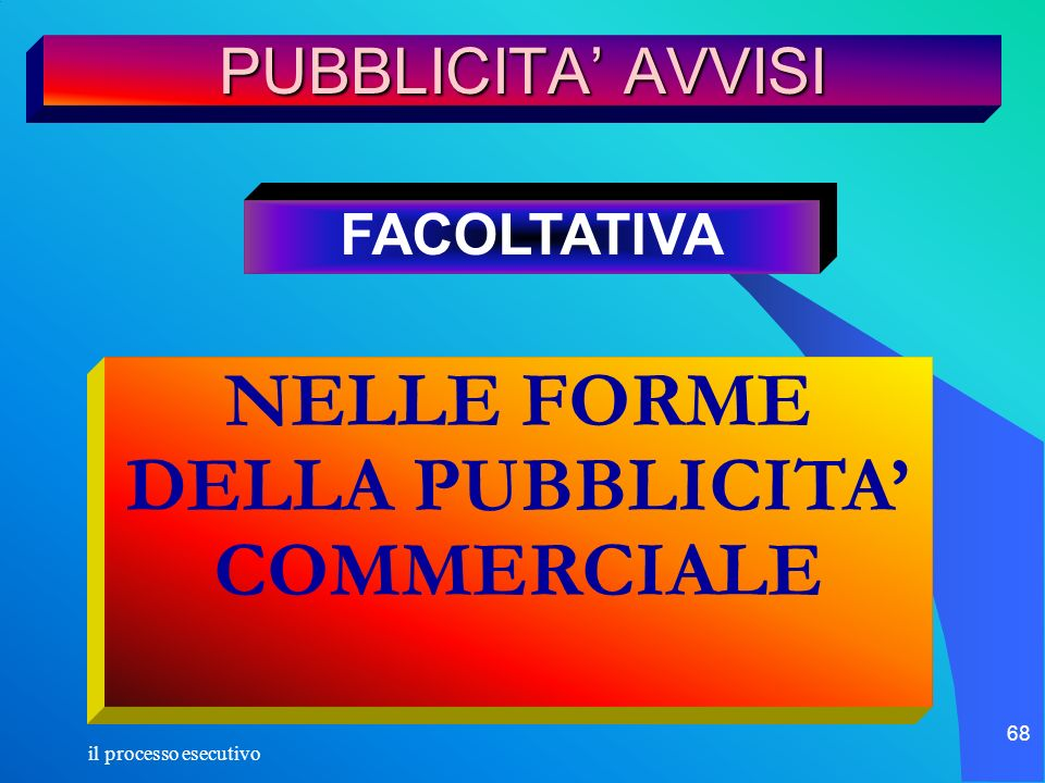 il processo esecutivo 68 PUBBLICITA AVVISI FACOLTATIVA NELLE FORME DELLA PUBBLICITA COMMERCIALE
