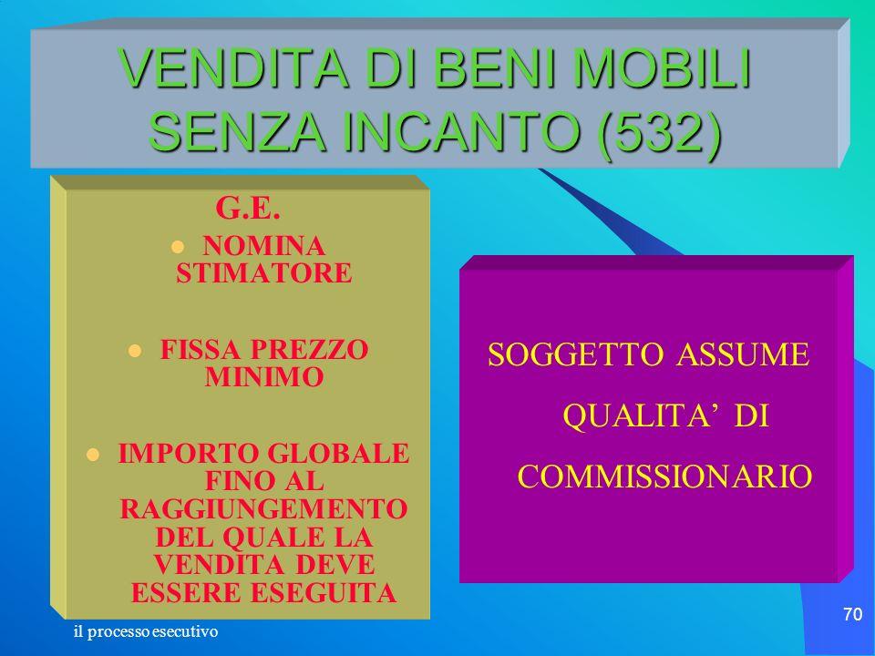 il processo esecutivo 70 VENDITA DI BENI MOBILI SENZA INCANTO (532) G.E. NOMINA STIMATORE FISSA PREZZO MINIMO IMPORTO GLOBALE FINO AL RAGGIUNGEMENTO D
