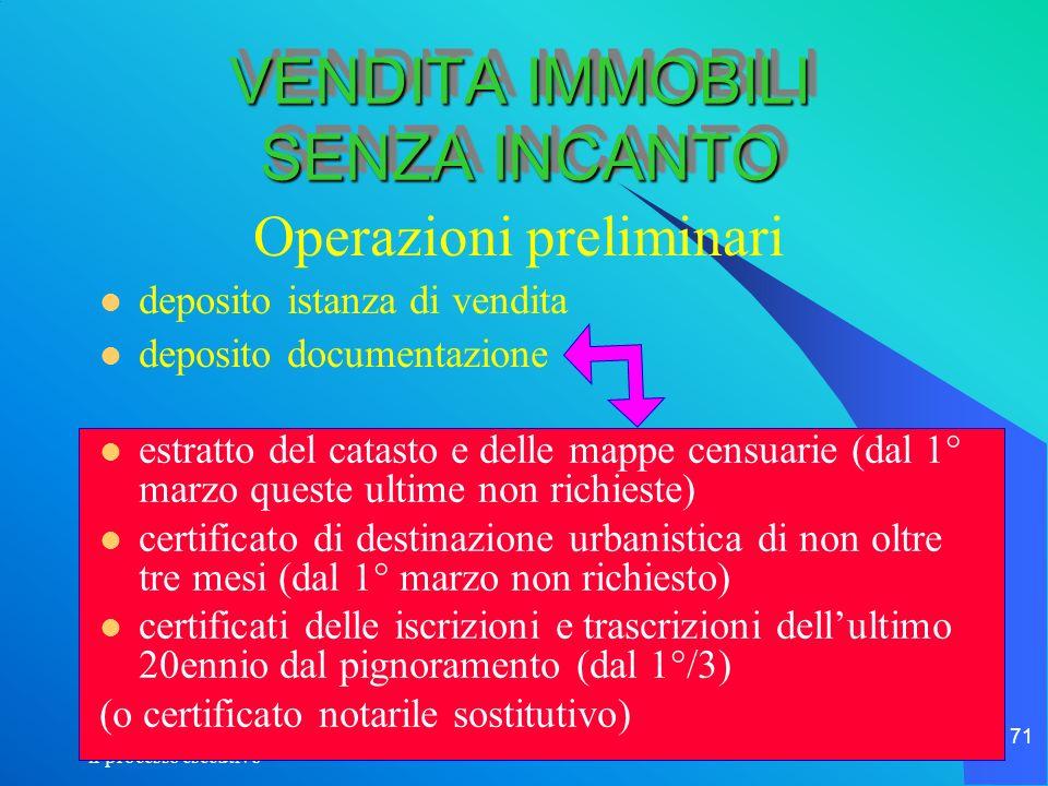 il processo esecutivo 71 VENDITA IMMOBILI SENZA INCANTO Operazioni preliminari deposito istanza di vendita deposito documentazione estratto del catast