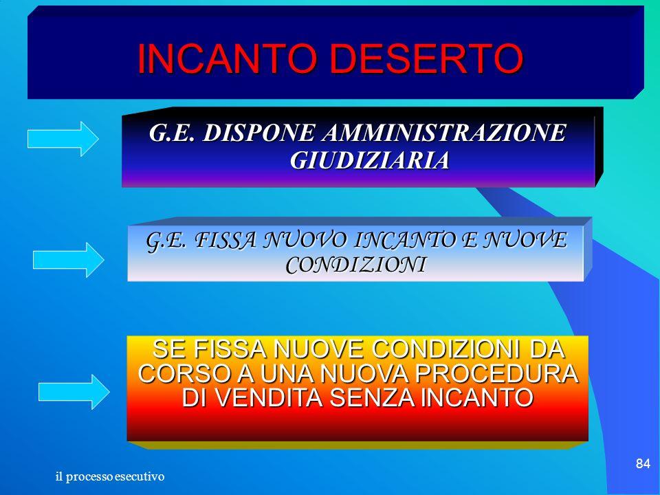 il processo esecutivo 84 INCANTO DESERTO G.E. DISPONE AMMINISTRAZIONE GIUDIZIARIA G.E. FISSA NUOVO INCANTO E NUOVE CONDIZIONI SE FISSA NUOVE CONDIZION