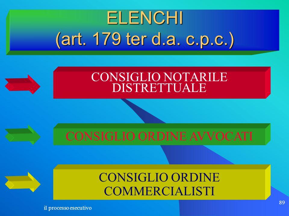 il processo esecutivo 89 ELENCHI (art. 179 ter d.a. c.p.c.) CONSIGLIO NOTARILE DISTRETTUALE CONSIGLIO ORDINE AVVOCATI CONSIGLIO ORDINE COMMERCIALISTI