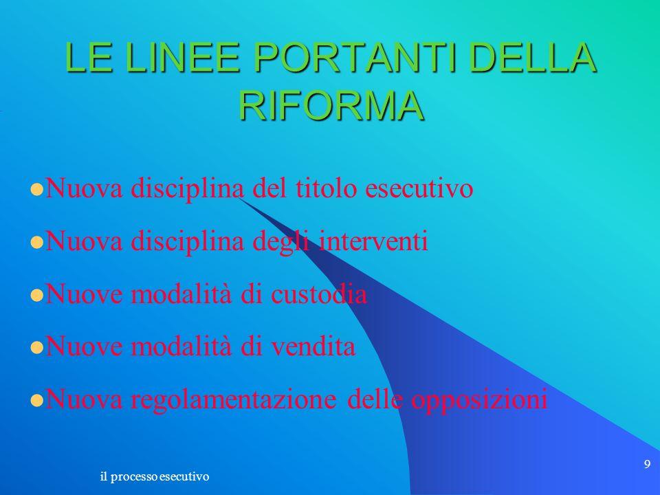il processo esecutivo 9 LE LINEE PORTANTI DELLA RIFORMA Nuova disciplina del titolo esecutivo Nuova disciplina degli interventi Nuove modalità di cust