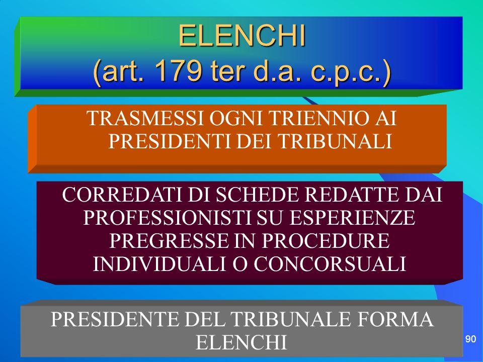 il processo esecutivo 90 TRASMESSI OGNI TRIENNIO AI PRESIDENTI DEI TRIBUNALI ELENCHI (art. 179 ter d.a. c.p.c.) CORREDATI DI SCHEDE REDATTE DAI PROFES
