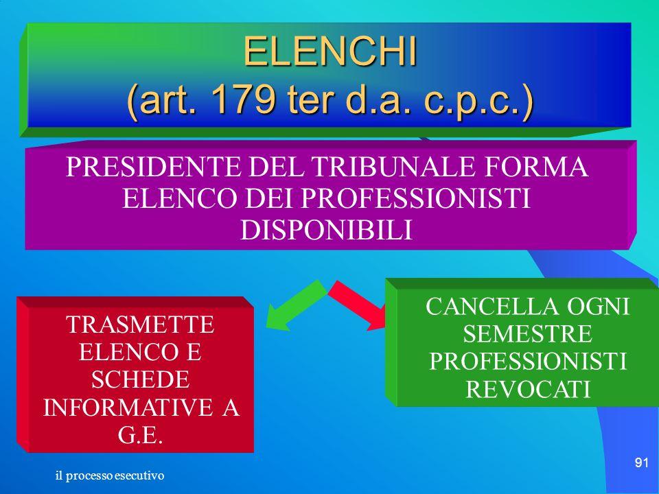 il processo esecutivo 91 ELENCHI (art. 179 ter d.a. c.p.c.) PRESIDENTE DEL TRIBUNALE FORMA ELENCO DEI PROFESSIONISTI DISPONIBILI TRASMETTE ELENCO E SC