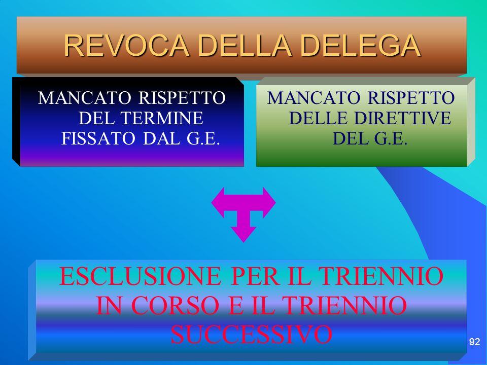 il processo esecutivo 92 REVOCA DELLA DELEGA MANCATO RISPETTO DEL TERMINE FISSATO DAL G.E. MANCATO RISPETTO DELLE DIRETTIVE DEL G.E. ESCLUSIONE PER IL