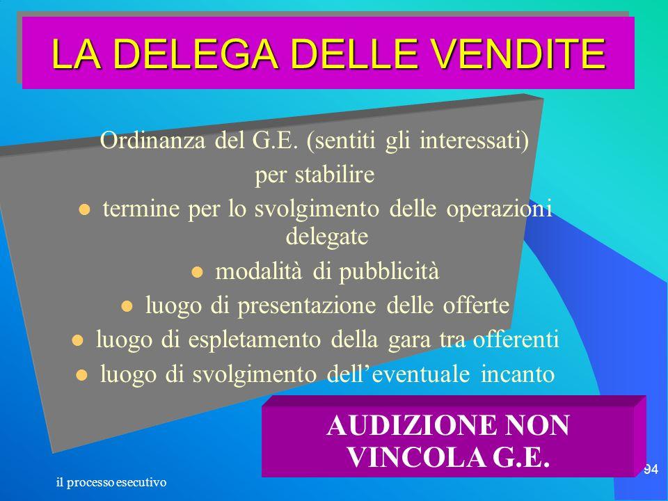 il processo esecutivo 94 LA DELEGA DELLE VENDITE Ordinanza del G.E. (sentiti gli interessati) per stabilire termine per lo svolgimento delle operazion