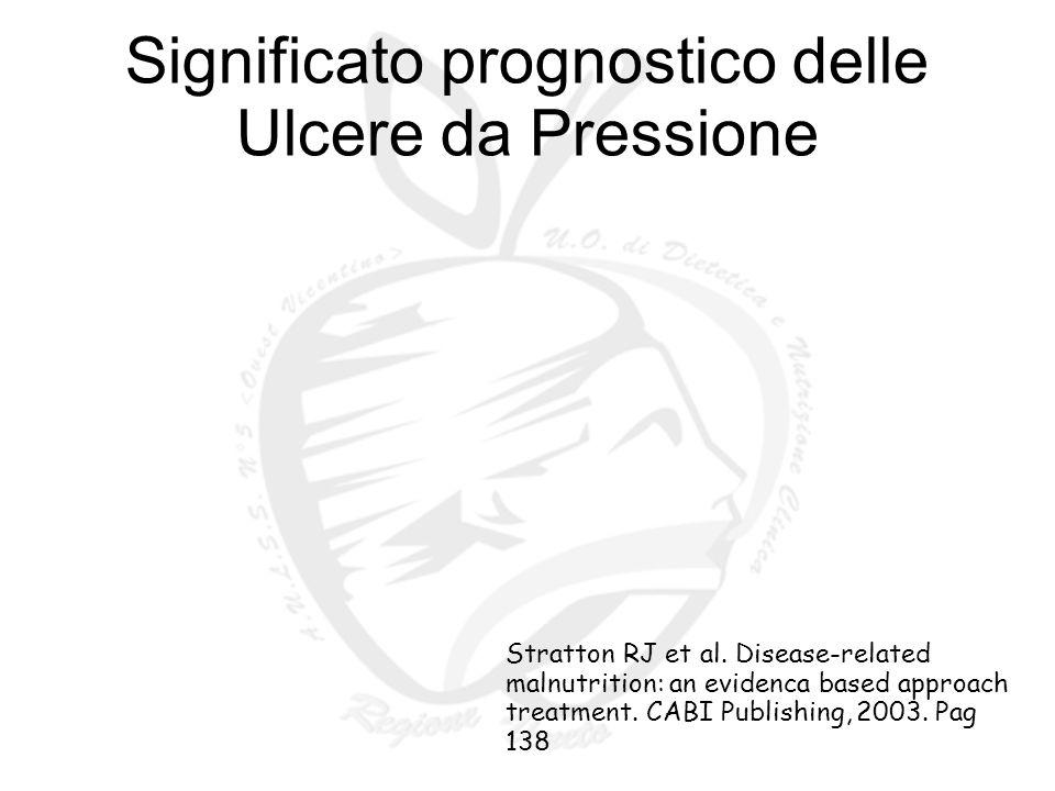 Significato prognostico delle Ulcere da Pressione Stratton RJ et al.