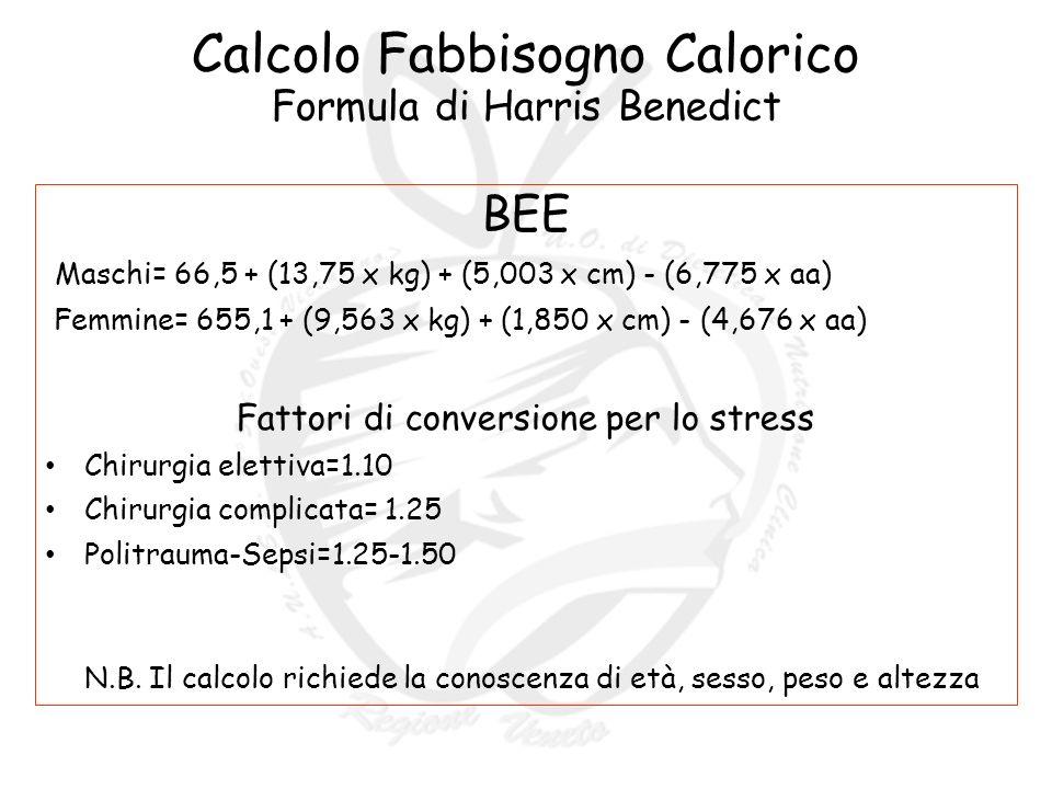 Calcolo Fabbisogno Calorico Formula di Harris Benedict BEE Maschi= 66,5 + (13,75 x kg) + (5,003 x cm) - (6,775 x aa) Femmine= 655,1 + (9,563 x kg) + (1,850 x cm) - (4,676 x aa) Fattori di conversione per lo stress Chirurgia elettiva=1.10 Chirurgia complicata= 1.25 Politrauma-Sepsi=1.25-1.50 N.B.