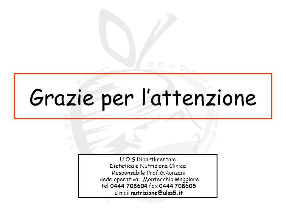 Grazie per lattenzione U.O.S.Dipartimentale Dietetica e Nutrizione Clinica Responsabile Prof.G.Ronzani sede operativa: Montecchio Maggiore tel 0444 708604 fax 0444 708605 e mail nutrizione@ulss5.it