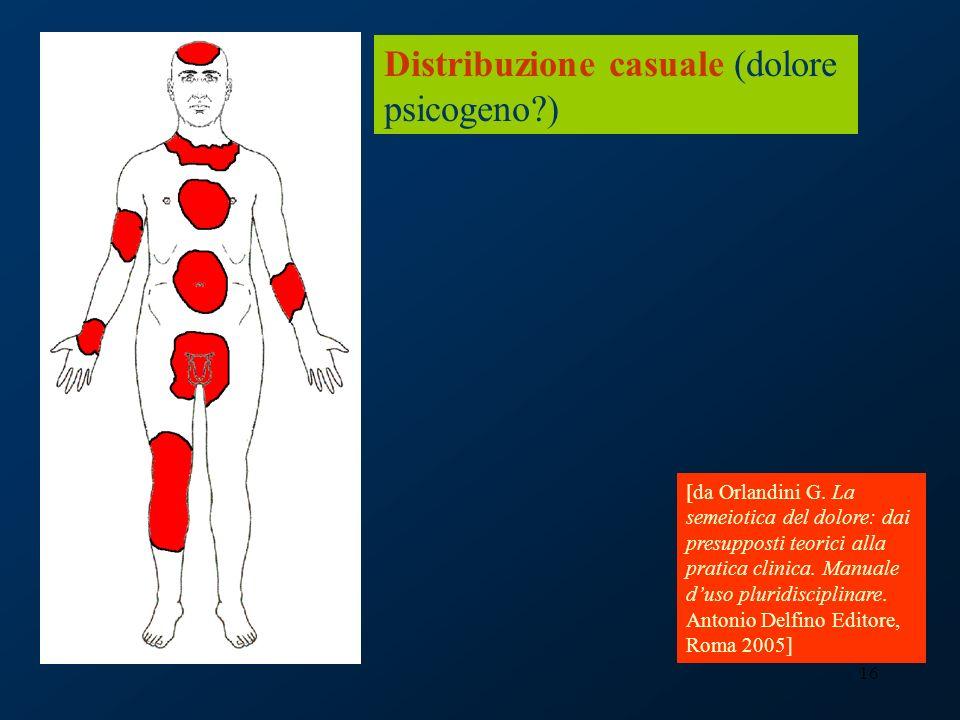 16 Distribuzione casuale (dolore psicogeno?) [da Orlandini G. La semeiotica del dolore: dai presupposti teorici alla pratica clinica. Manuale duso plu