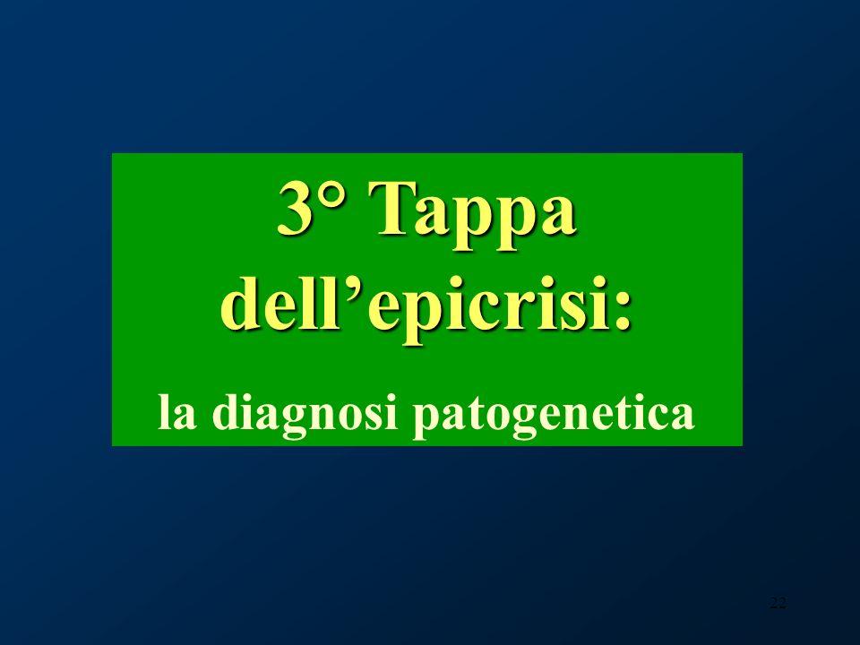 22 3° Tappa dellepicrisi: la diagnosi patogenetica