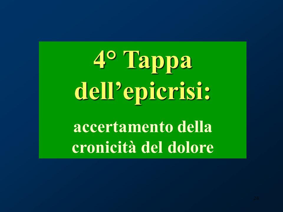 24 4° Tappa dellepicrisi: accertamento della cronicità del dolore