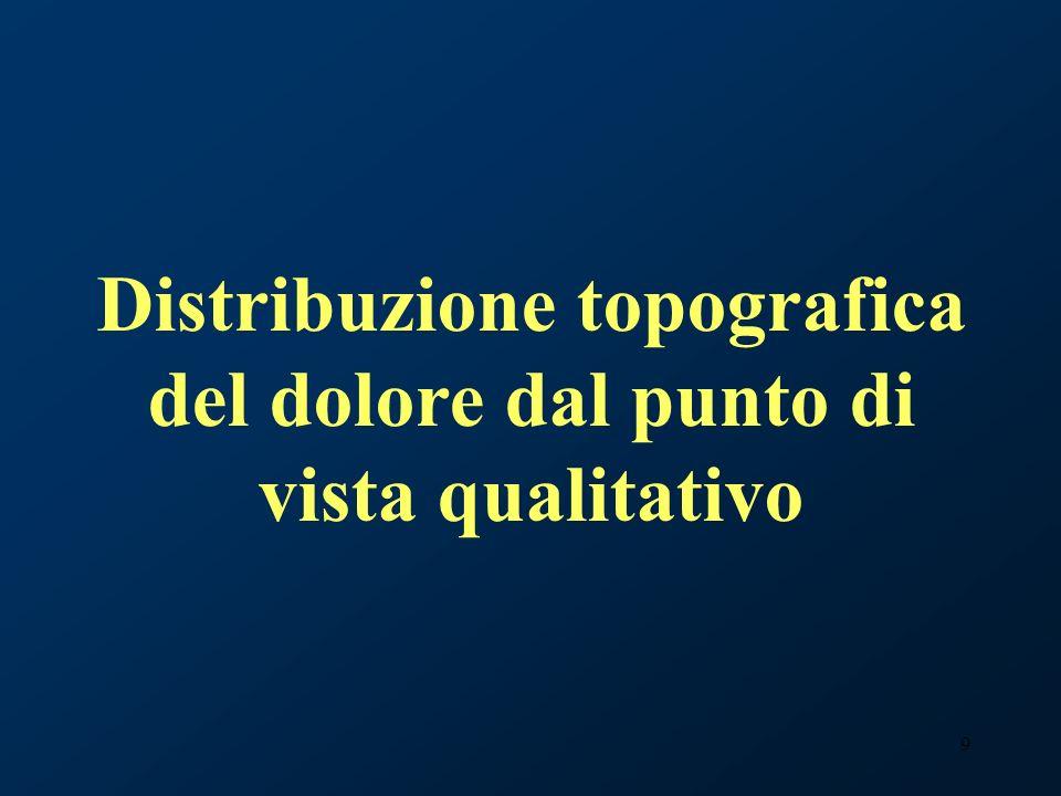 20 …distribuzione pluridistrettuale …interessa più distretti [da Orlandini G.