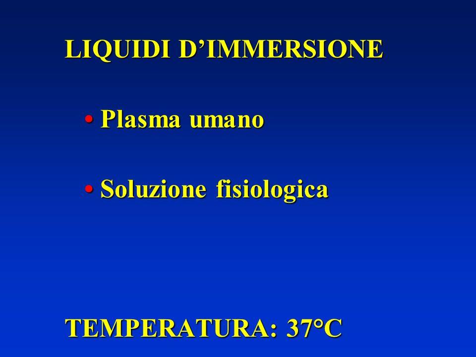 LIQUIDI DIMMERSIONE Plasma umano Soluzione fisiologica TEMPERATURA: 37°C