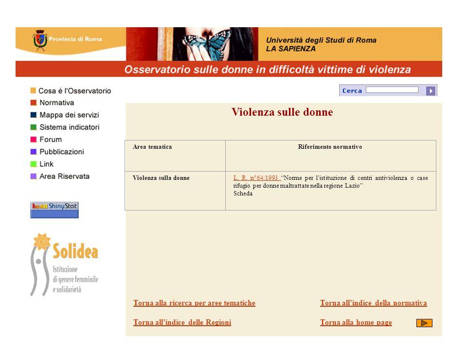 Violenza sulle donne Area tematicaRiferimento normativo Violenza sulla donneL.