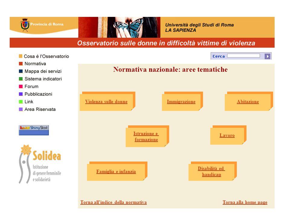 Residenti per genere e classi di età, provincia di Roma, Anno 2003 Fonte: Dati di anagrafe 510 Grafico