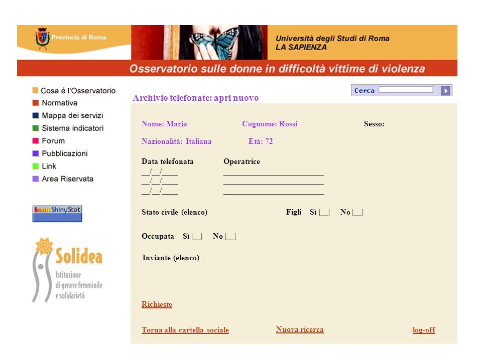 Archivio telefonate: apri nuovo Data telefonata __/__/____ Nome: Maria Cognome: Rossi Sesso: Nazionalità: Italiana Età: 72 Operatrice _________________________ Stato civile (elenco)Figli Sì |__| No |__| Occupata Sì |__| No |__| Inviante (elenco) Richieste Torna alla cartella socialelog-off Nuova ricerca