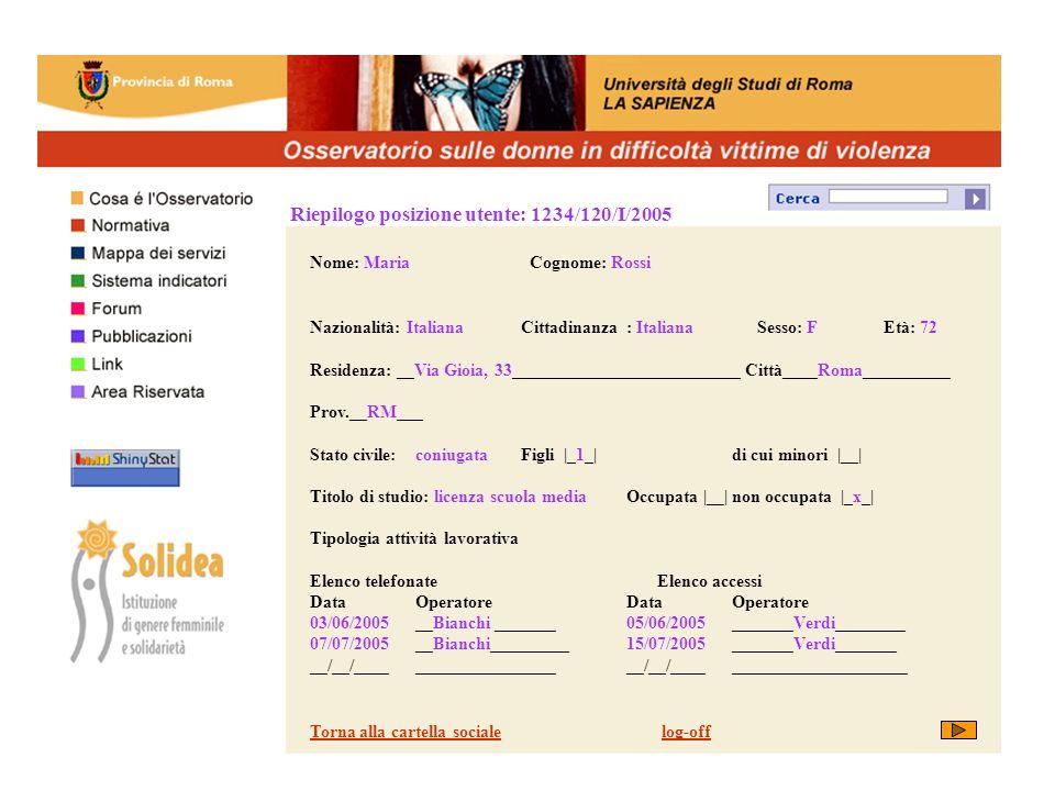 Riepilogo posizione utente: 1234/120/I/2005 Nome: Maria Cognome: Rossi Nazionalità: Italiana Cittadinanza : Italiana Sesso: F Età: 72 Residenza: __Via Gioia, 33__________________________ Città____Roma__________ Prov.__RM___ Stato civile:coniugataFigli |_1_|di cui minori |__| Titolo di studio: licenza scuola media Occupata |__|non occupata |_x_| Tipologia attività lavorativa Elenco telefonate Elenco accessi DataOperatoreDataOperatore 03/06/2005__Bianchi _______05/06/2005_______Verdi________ 07/07/2005__Bianchi_________15/07/2005_______Verdi_______ __/__/______________________/__/________________________ Torna alla cartella socialelog-off