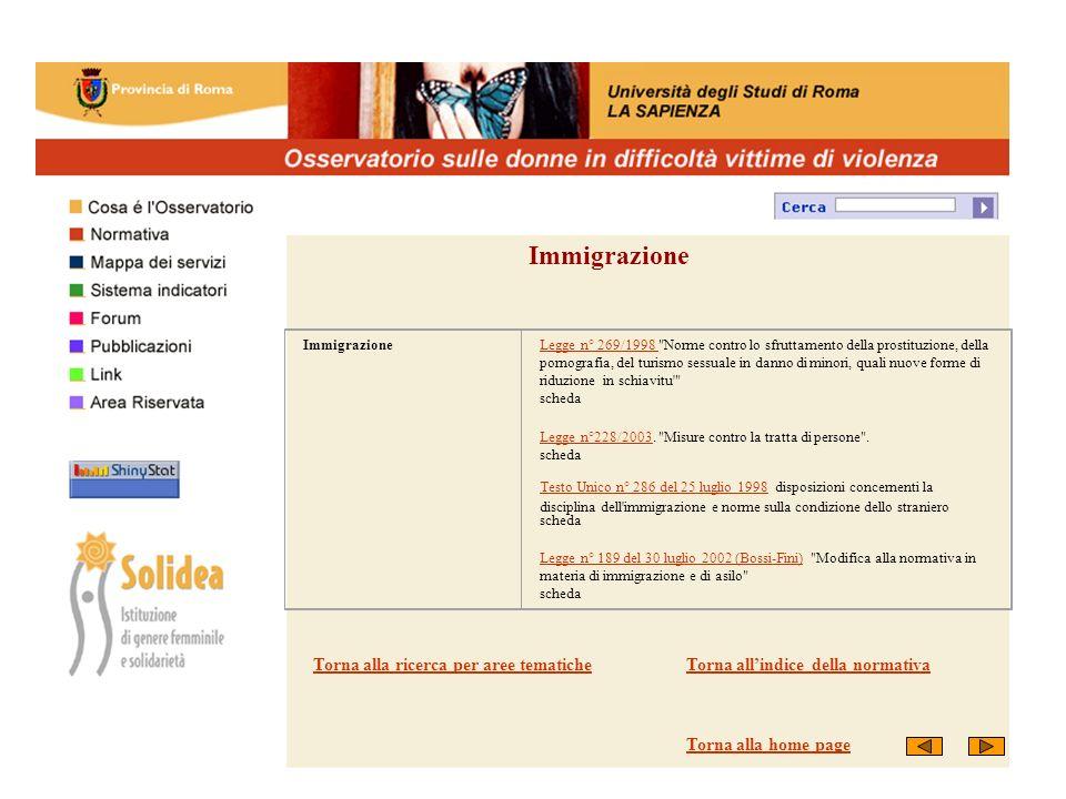 Denominazione: Associazione XXXXX Indirizzo: Via YYYYY Comune: Montelibretti Distretto: Telefono: 06/9876543 Fax: E-mail: Attività: Tutela diritti donne Denominazione: Asssociazione YYYYY Indirizzo: Via RRRRRRRR Comune: Ladispoli Distretto: Telefono: 06/122333444 Fax: E-mail: Attività: attività per donne immigrate Risultato della ricerca Torna allindice delle Banche dati Nuova ricerca
