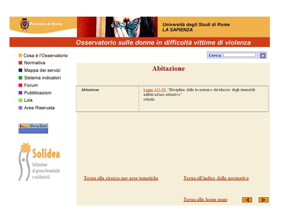 Archivio telefonate: apri nuovo Data telefonata __/__/____ Nome: Maria Cognome: Rossi Sesso: Nazionalità: Italiana Età: 72 Operatrice _________________________ Stato civile (elenco)Figli Sì  __  No  __  Occupata Sì  __  No  __  Inviante (elenco) Richieste Torna alla cartella socialelog-off Nuova ricerca