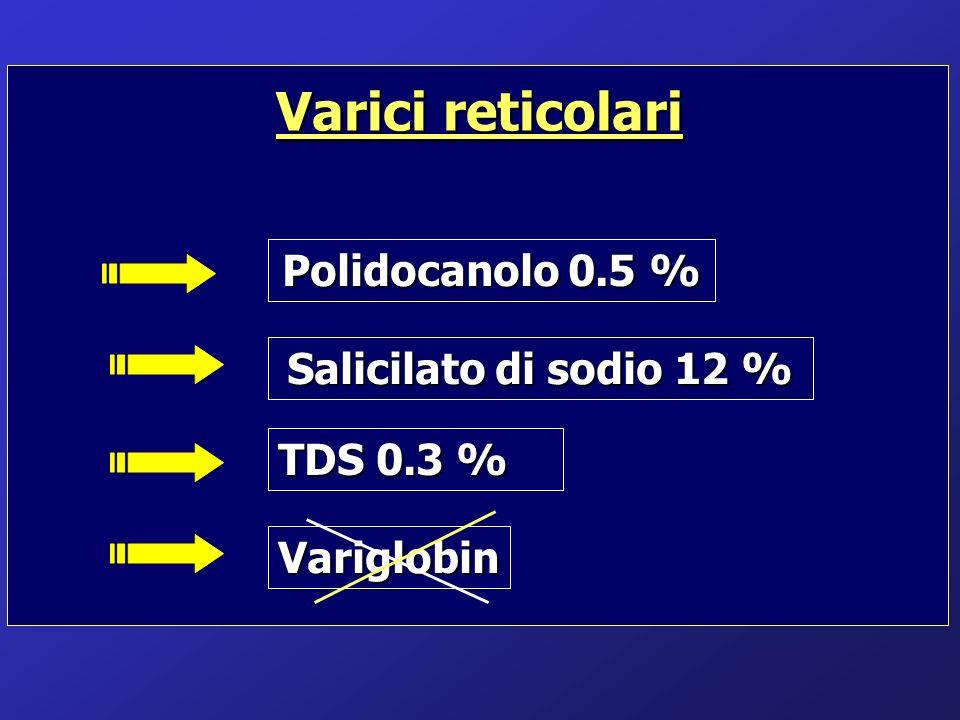 Varici reticolari Polidocanolo 0.5 % Salicilato di sodio 12 % TDS 0.3 % Variglobin