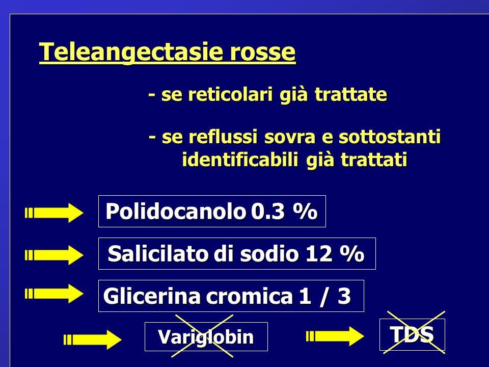Teleangectasie rosse - se reticolari già trattate - se reflussi sovra e sottostanti identificabili già trattati Polidocanolo 0.3 % Salicilato di sodio