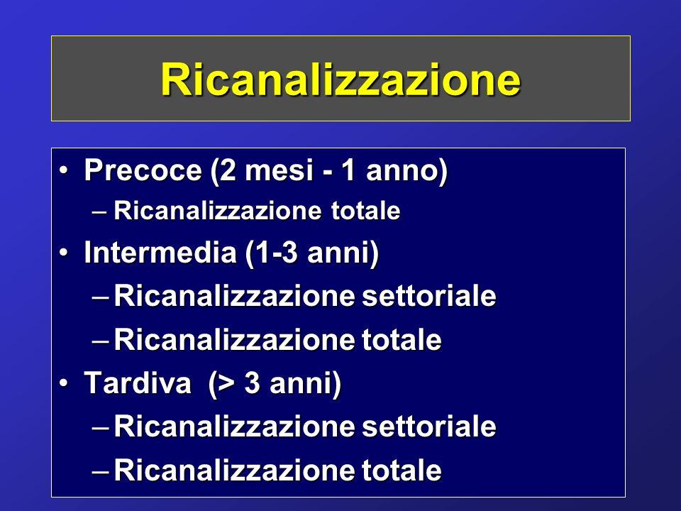 Ricanalizzazione Precoce (2 mesi - 1 anno)Precoce (2 mesi - 1 anno) –Ricanalizzazione totale Intermedia (1-3 anni)Intermedia (1-3 anni) –Ricanalizzazi