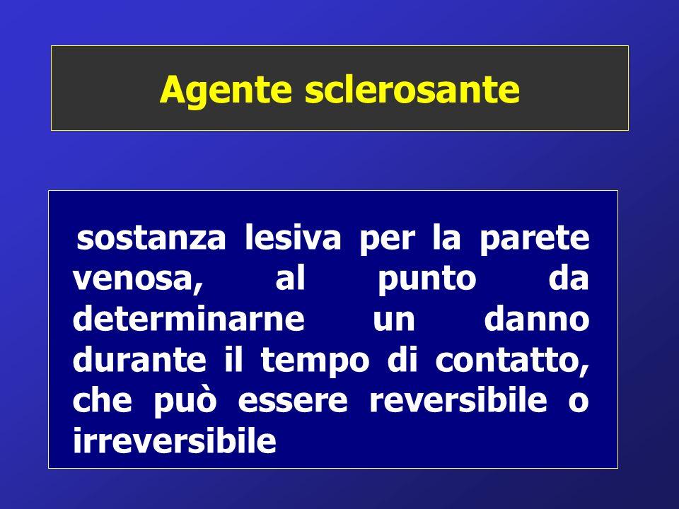 Agente sclerosante sostanza lesiva per la parete venosa, al punto da determinarne un danno durante il tempo di contatto, che può essere reversibile o