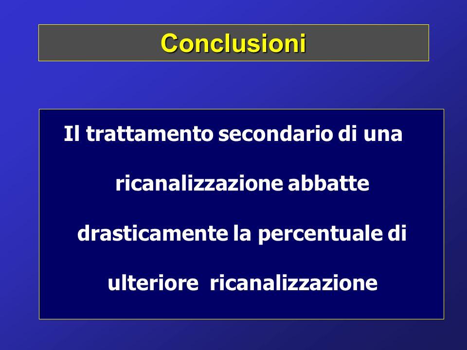 Il trattamento secondario di una ricanalizzazione abbatte drasticamente la percentuale di ulteriore ricanalizzazione Conclusioni