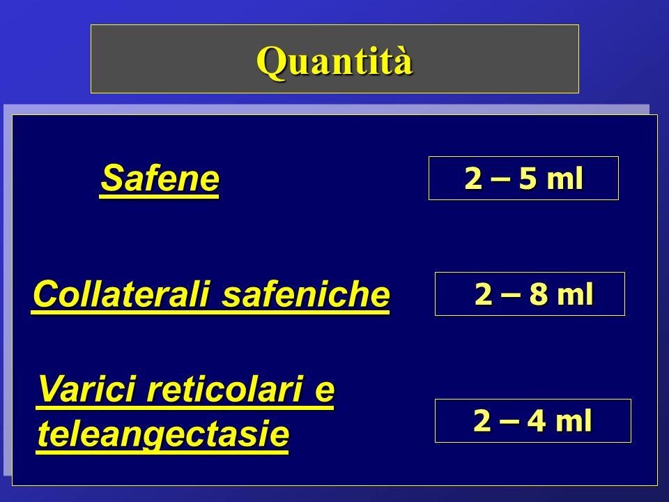 Quantità Safene Collaterali safeniche Varici reticolari e teleangectasie 2 – 5 ml 2 – 8 ml 2 – 8 ml 2 – 4 ml