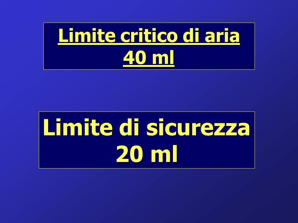 Limite critico di aria 40 ml Limite di sicurezza 20 ml